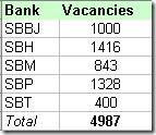 sbi-associate-banks-po-recruitment-results-2012,sbi associate bank po results,state bank of india results,sbi results 2012,sbi po results