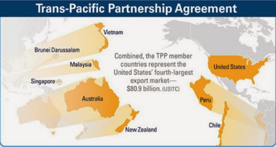 Alizul Wikileaks Text Of The Secret Trans Pacific Partnership