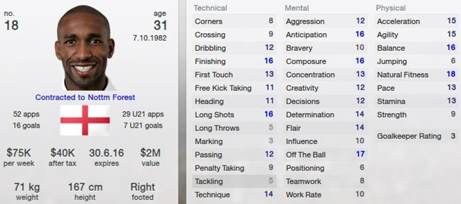 Jermain Defoe in Football Manager 2013