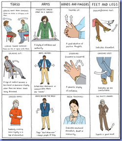 body_language_thumb[5]