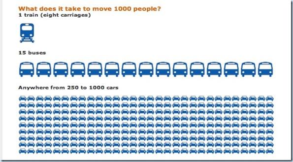 Mobility Math com
