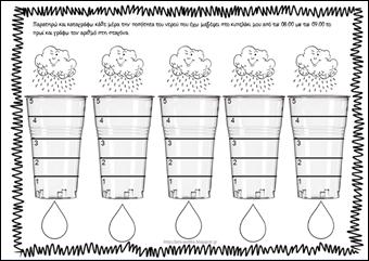 καταγραφή βροχής