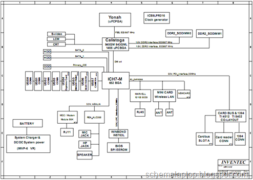 Toshiba Satellite A200 - Inventec MW10M Free Download Laptop Motherboard Schematics