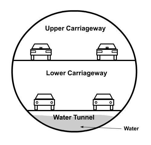 smart-tunnel-2