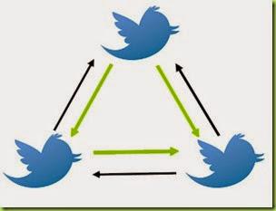 closed tweet system