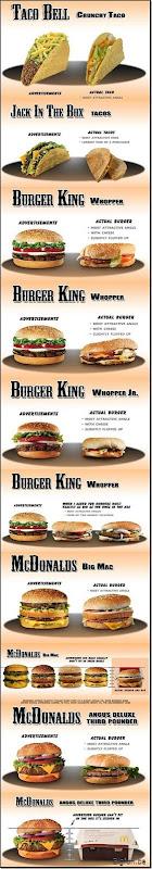 comida rápida publicidad y realidad