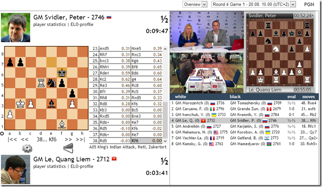Le Quang Liem vs Peter Svidler, Rd 4, Game 1