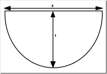 half-oval