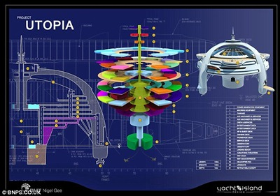 Utopia, Future Project Floating Cities 2