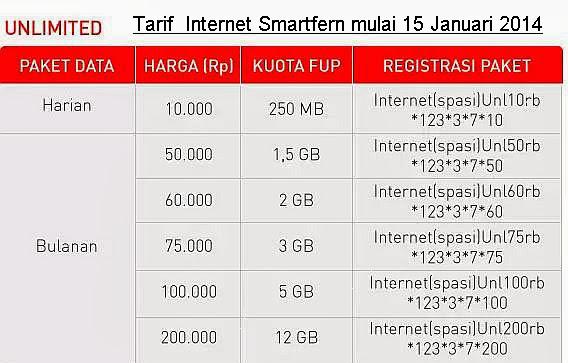 tarif smart 15 jan 14.jpg
