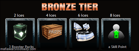 icebronze