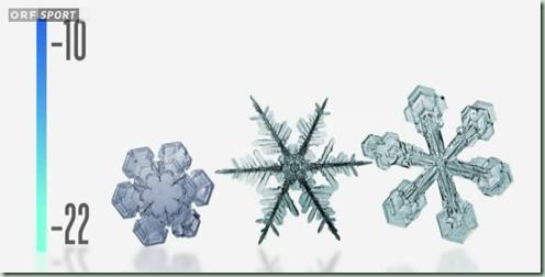 Schneekristalle 3