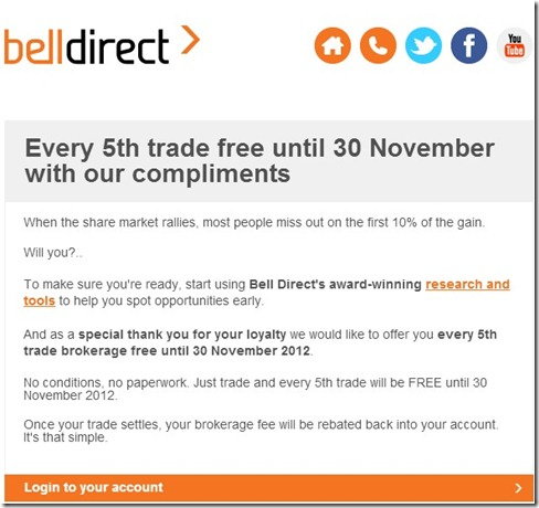 Trading stockmarket for free Bell direct