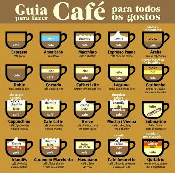 Guia para fazer café para todos os gostos