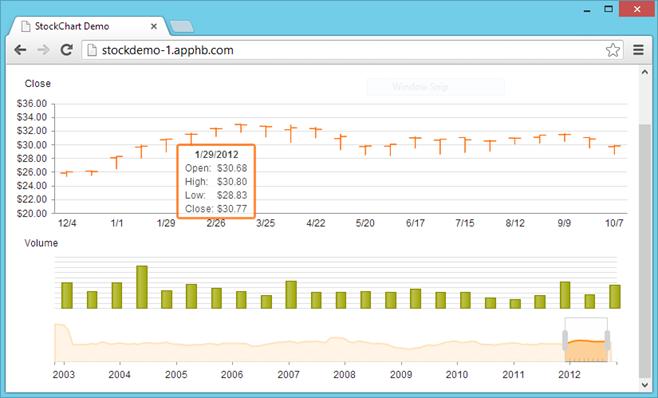 stock_chart_1