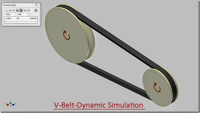 V-Belt-Dynamic Simulation