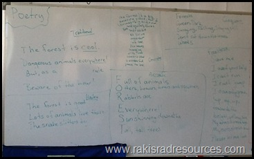 Teach different types of poetry - traditional, haiku, concrete, cinquain, acrostic and free verse