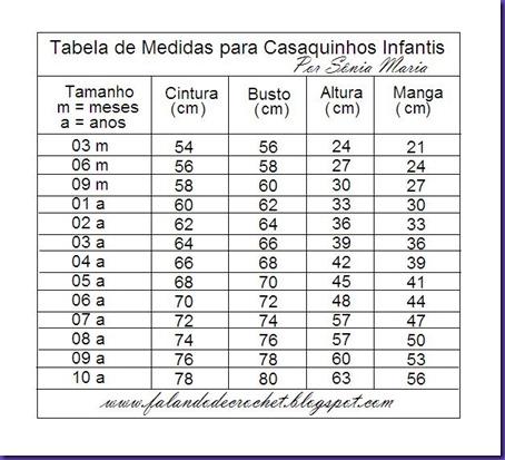 TABELA DE MEDIDAS ´PARA CASAQUINHOS INFANTIS