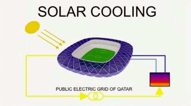 Qatar stadium[5]