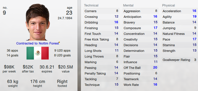 Carlos Fierro in Football Manager 2013