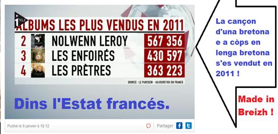 venda de disc dins l'Estat francés en 2011