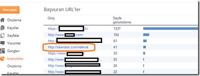 siterobot-ziyaretci-trafik