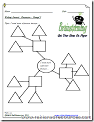 Use graphic organizers to help English Language Learners succeed in writing.