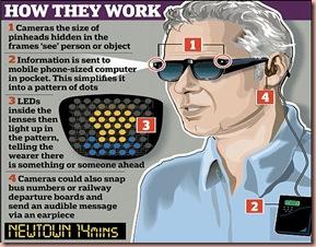 bionic eyeglass