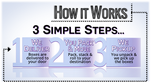 3 Simple Steps to expedite your West Michigan move.png
