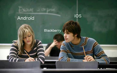 Smartphone Market in 2013 - Funny