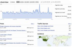 statistiche-blogger