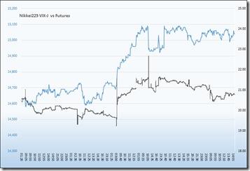 06-03-14-Chart-2