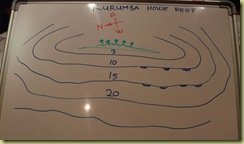Dive Plan Karumba House Reef