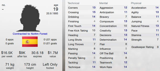 Alex Grimaldo in Football Manager 2013