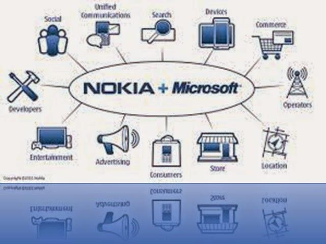 microsoft-nokia-partnership
