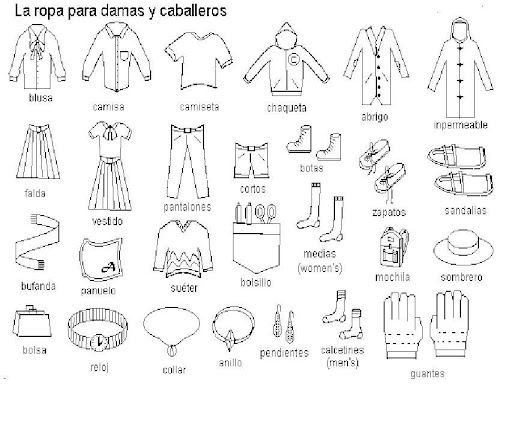 Aprender las prendas de vestir en inglés - Imagui