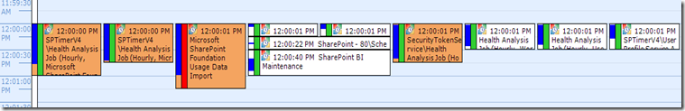 sharepoint_collision