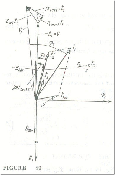 the phasor diagram of an induction