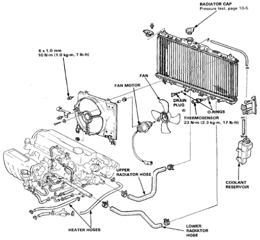 2001 Honda Accord Radiator Diagram on jeep cherokee clutch replacement