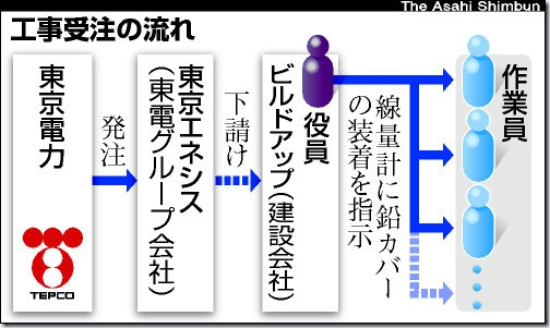 namarigisou_touden201207_02