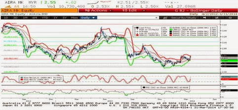 air-asia-analysis