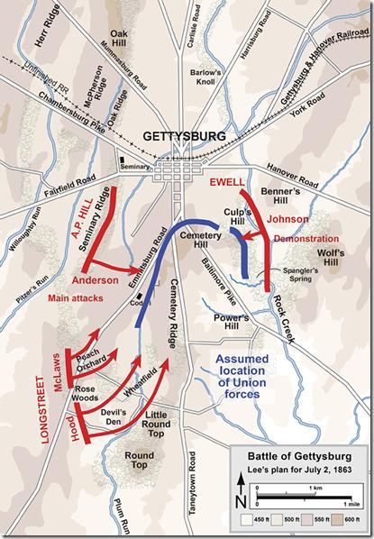 529px-Gettysburg_Day2_Plan