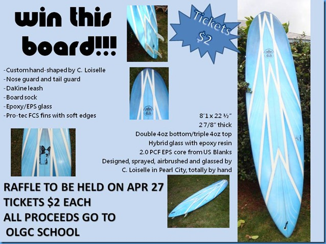 WIN THIS BOARD!!!