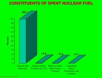 Nuclear-Myth-Debunk-Energy-Technology-13