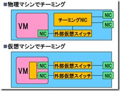 MSC0374G-T1-01-2