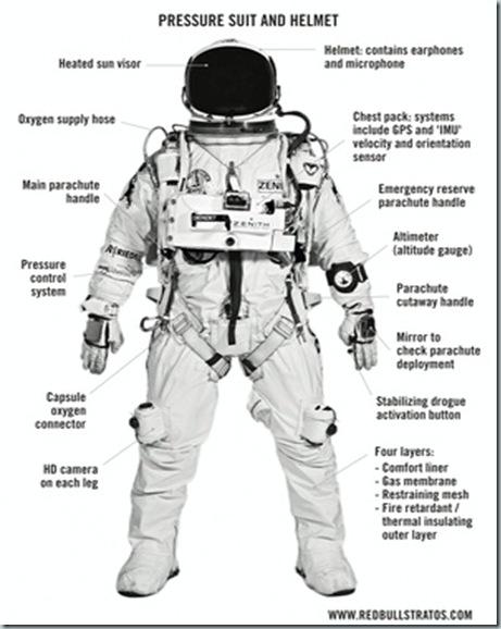 Baumgartner suit