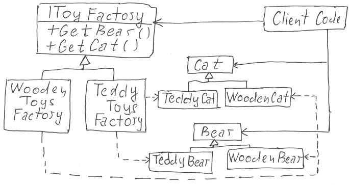 FACTORY_NEW