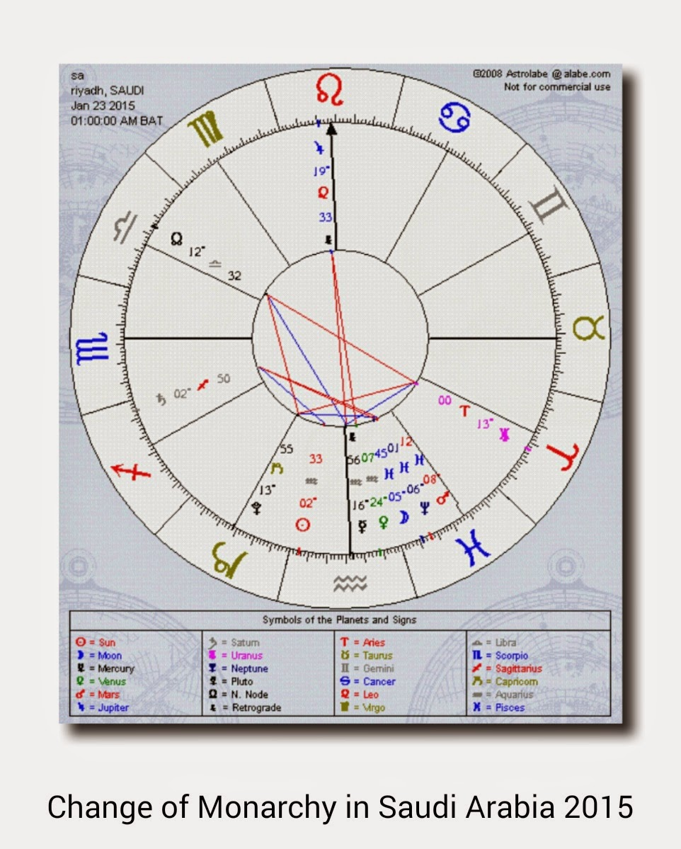 Astrology of change of monarchy in saudi arabia and king salman i wish the saudi people good luck with their new king fasten your seat belts nvjuhfo Image collections