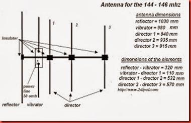 antenna12