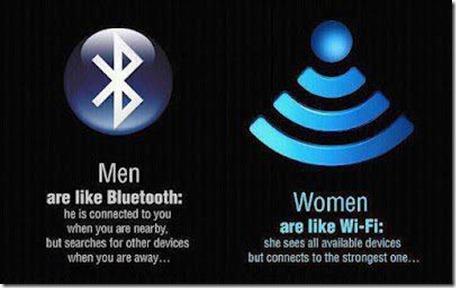 Wanita dan Pria